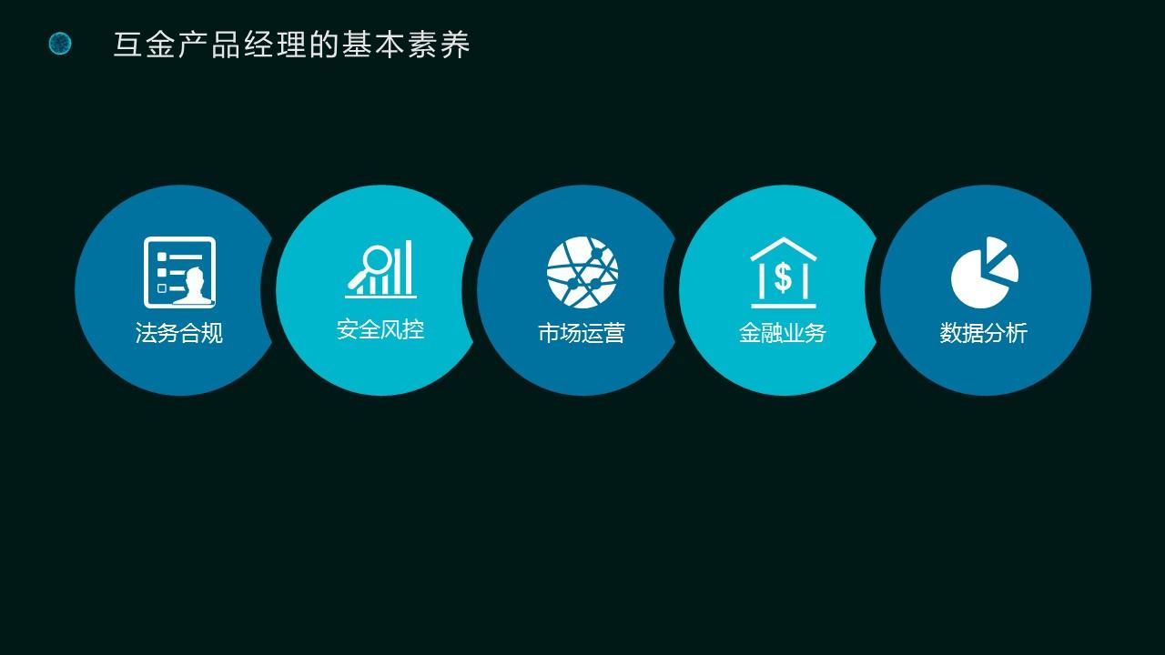 陆金高贤娴:金融科技的产品使命