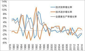 《2018·径山报告》详解中国金融改革得与失