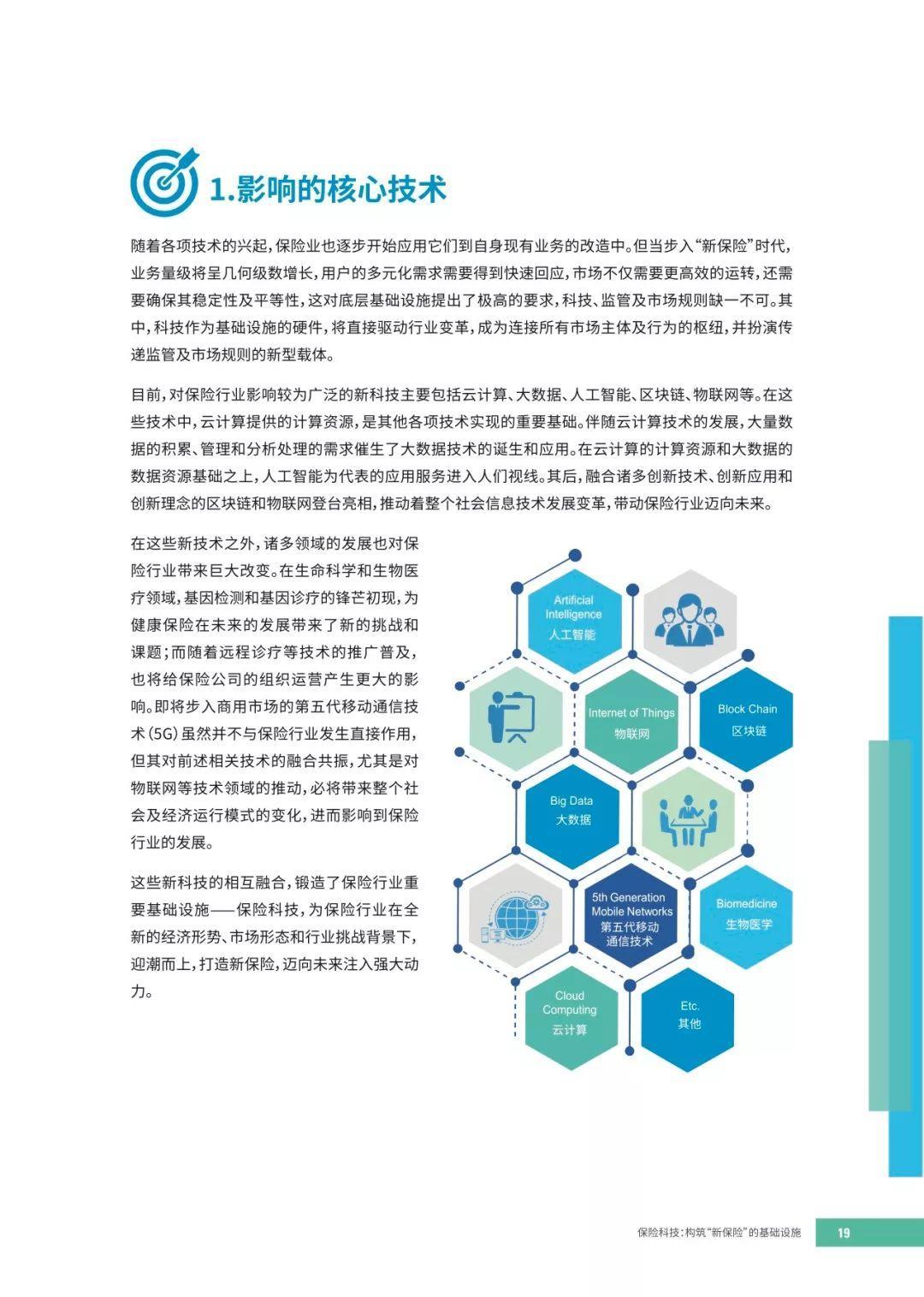"""毕马威:保险科技构建""""新保险""""的基础设施"""
