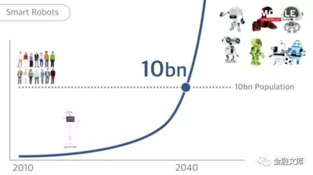 孙正义:智见未来,30年后的人工智能和物联网如何改变世界