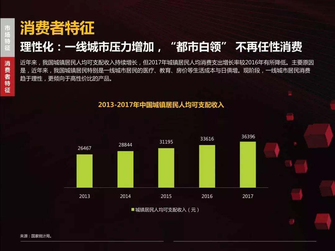 中国零售商超全渠道融合发展年度报告