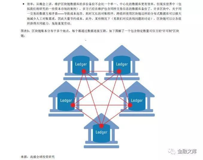 高盛:区块链-从理论走向实践(79页)