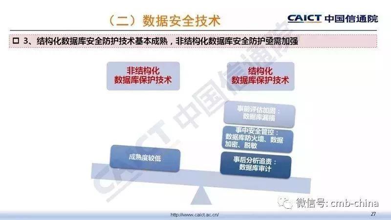 中国信通院:大数据安全白皮书(2018年)