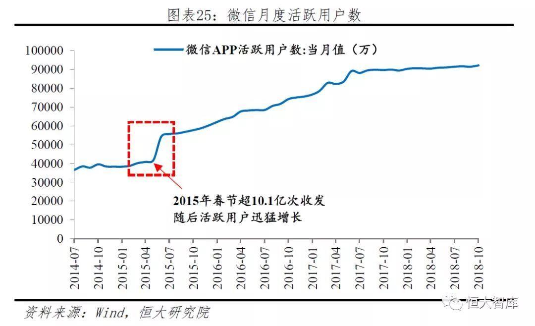 中国移动支付报告:领跑全球 前景广阔