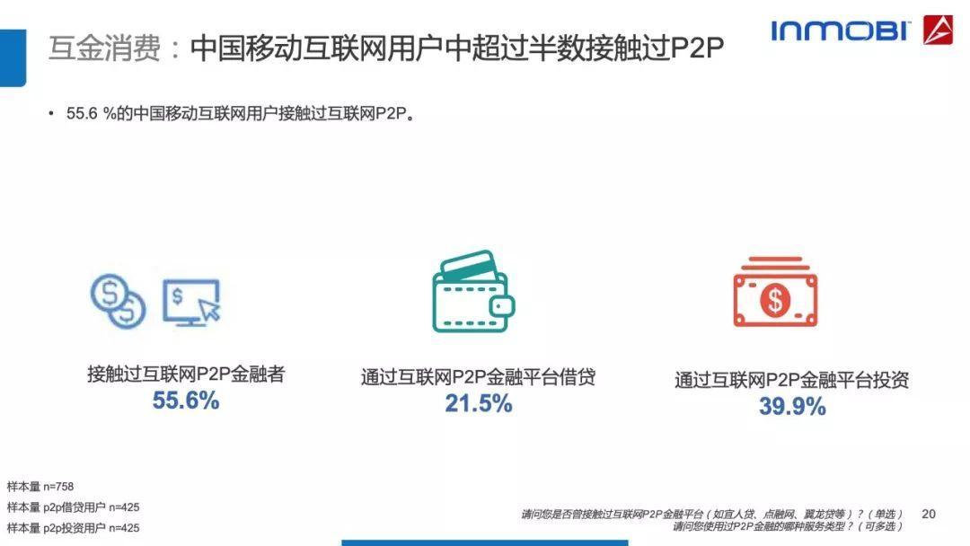AdMaster:2018中国移动互联网用户行为洞察报告