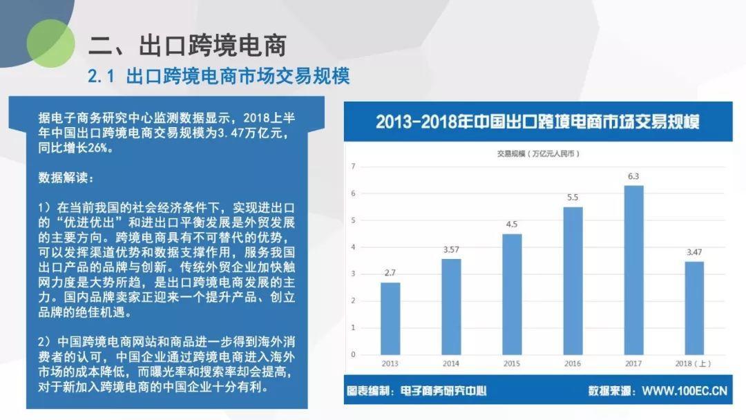 电子商务研究中心:2017-2018中国电商上市公司数据报告
