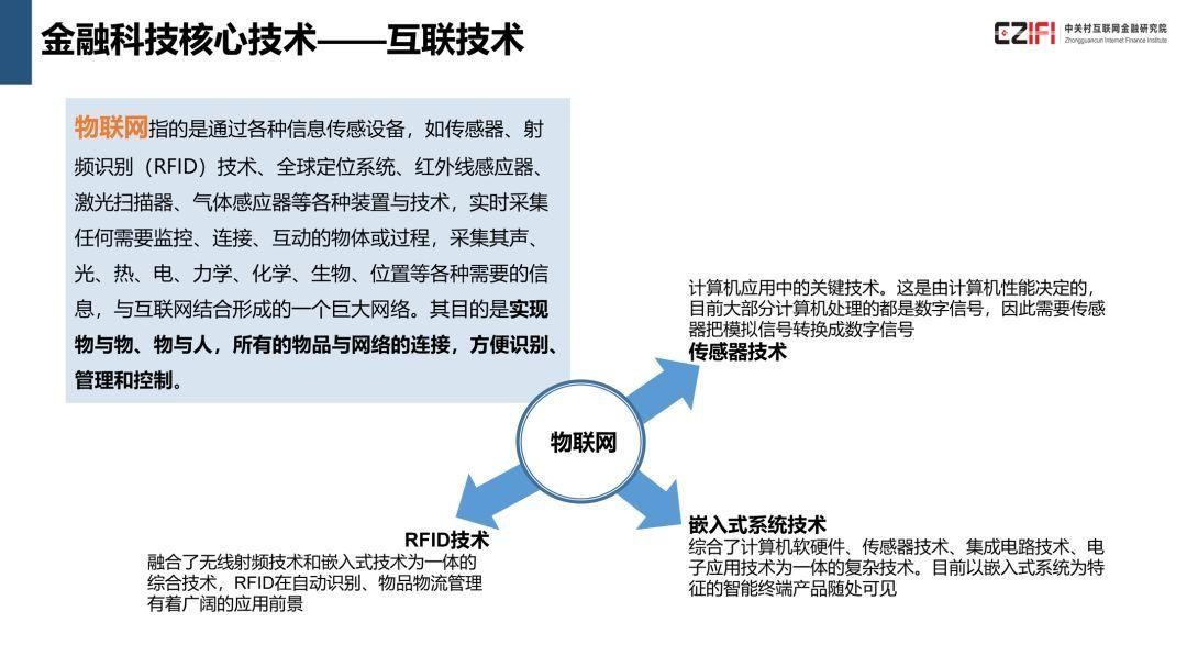 中国金融科技与数字普惠金融发展报告(2018)