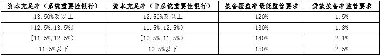 中国金融体系主要指标大全及释义(金融研究必备)