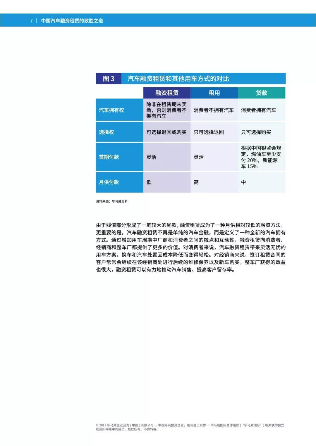 毕马威:中国汽车融资租赁的致胜之道