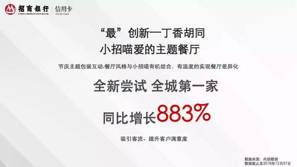 2018年招商银行信用卡深圳消费白皮书