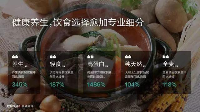 美团点评:2018年度大众生活消费趋势洞察报告