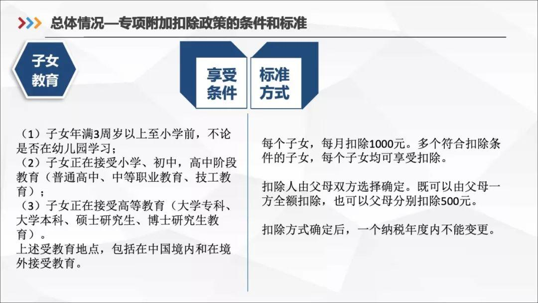 国税总局版:扣缴申报操作指引(个人所得税六项专项附加扣除)