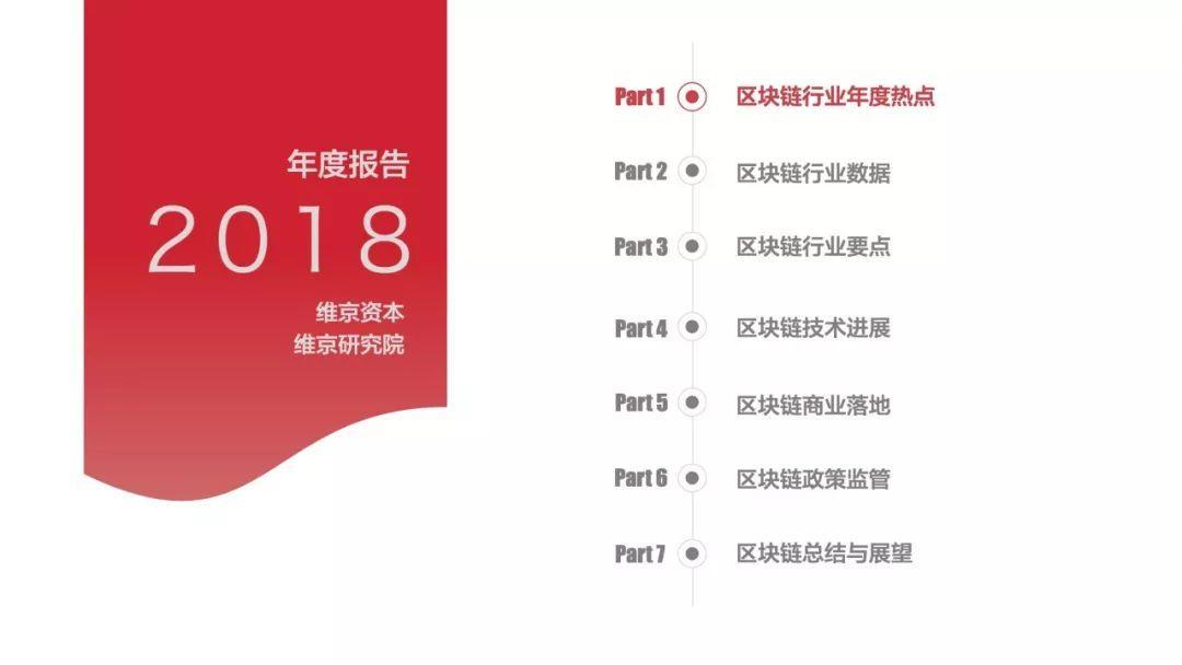 维京研究院:2018区块链年度报告(58页)