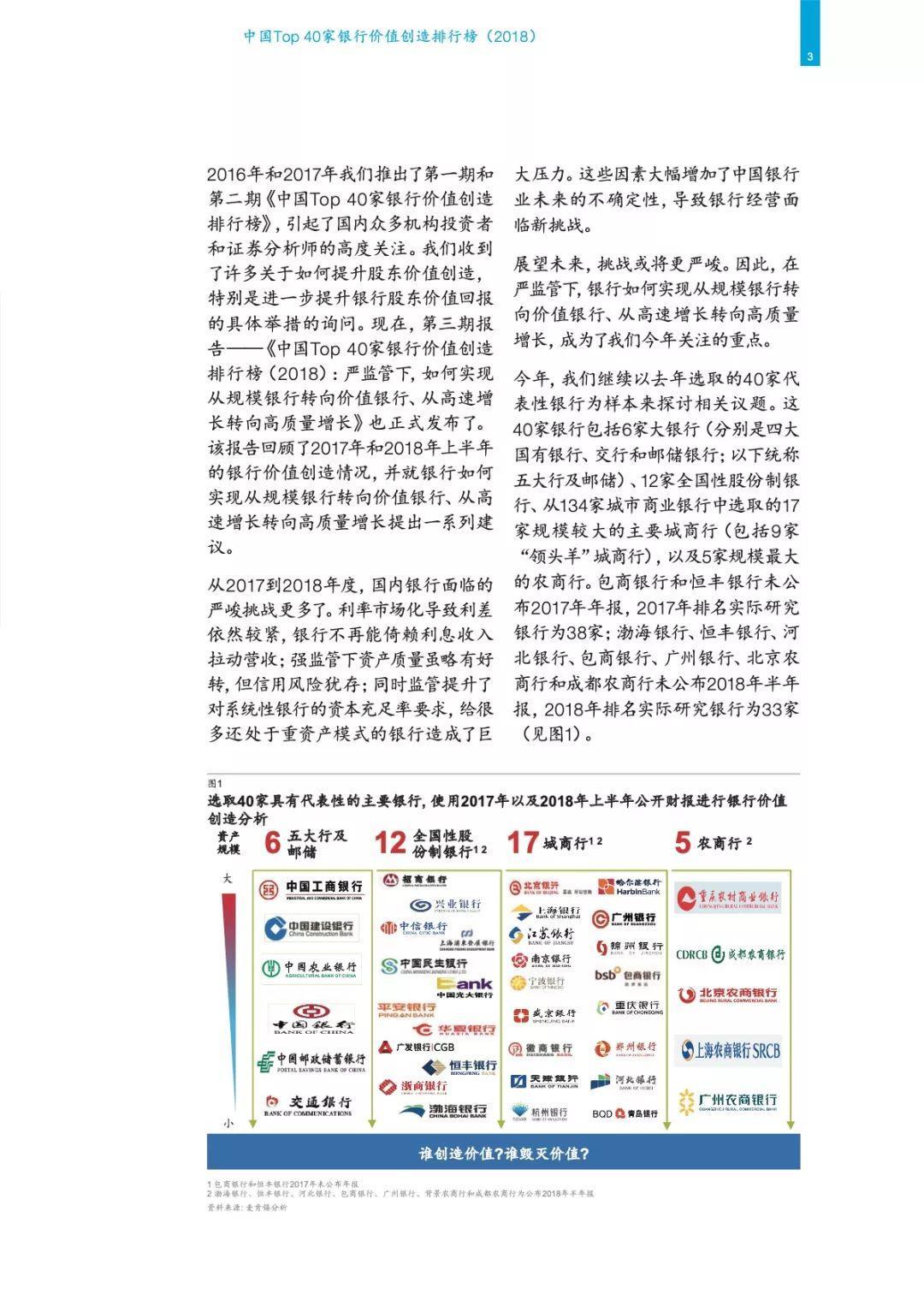 麦肯锡:中国Top40家银行价值创造排行榜(2018)