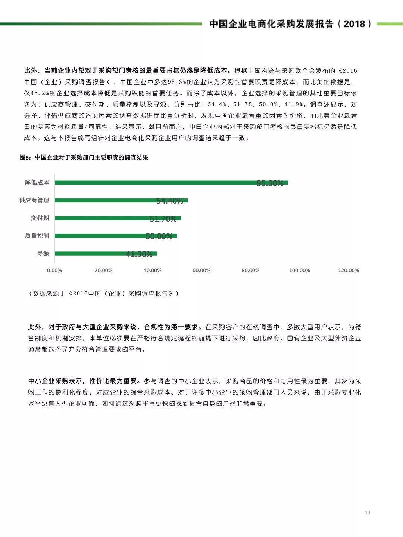 2018中国企业电商化采购发展报告