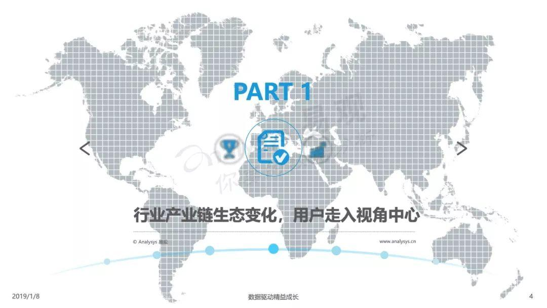2019中国基金业金融科技发展白皮书——智启数字时代,从产品金融走向生态金融