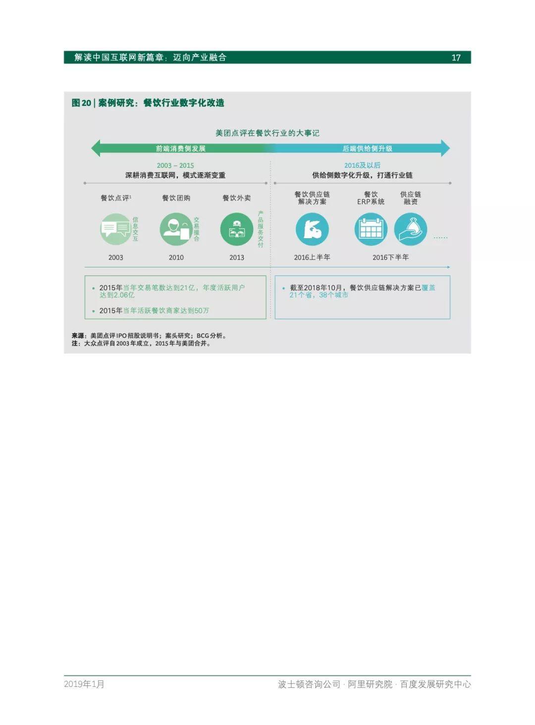 阿里、百度、波士顿联合发布中国互联网经济白皮书2.0,解读中国互联网新篇章:迈向产业融合