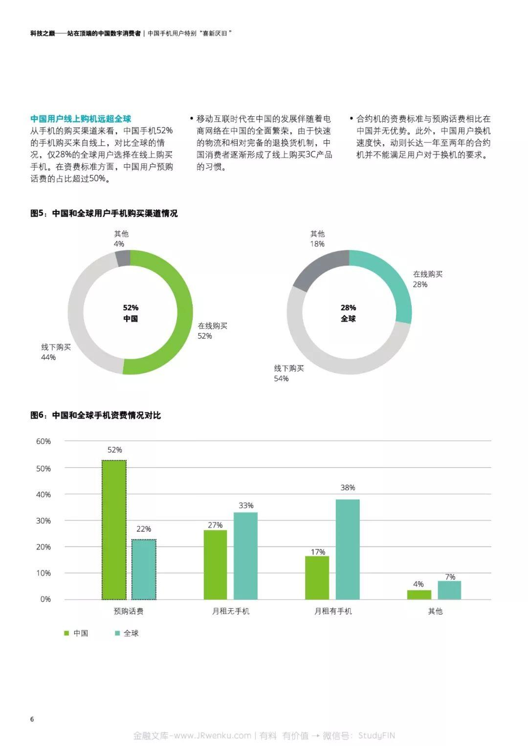 德勤:2018中国移动消费者调研(24页)