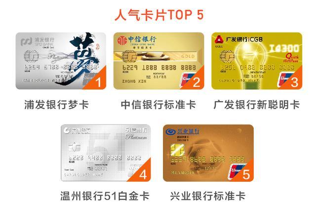 """018年度在线信用卡消费报告"""""""