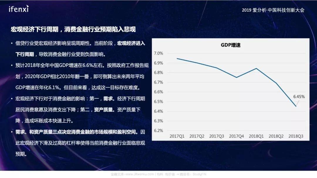中国消费金融创新趋势报告