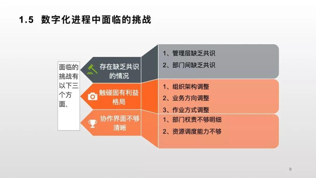 零壹财经:中小商业银行数字化探究