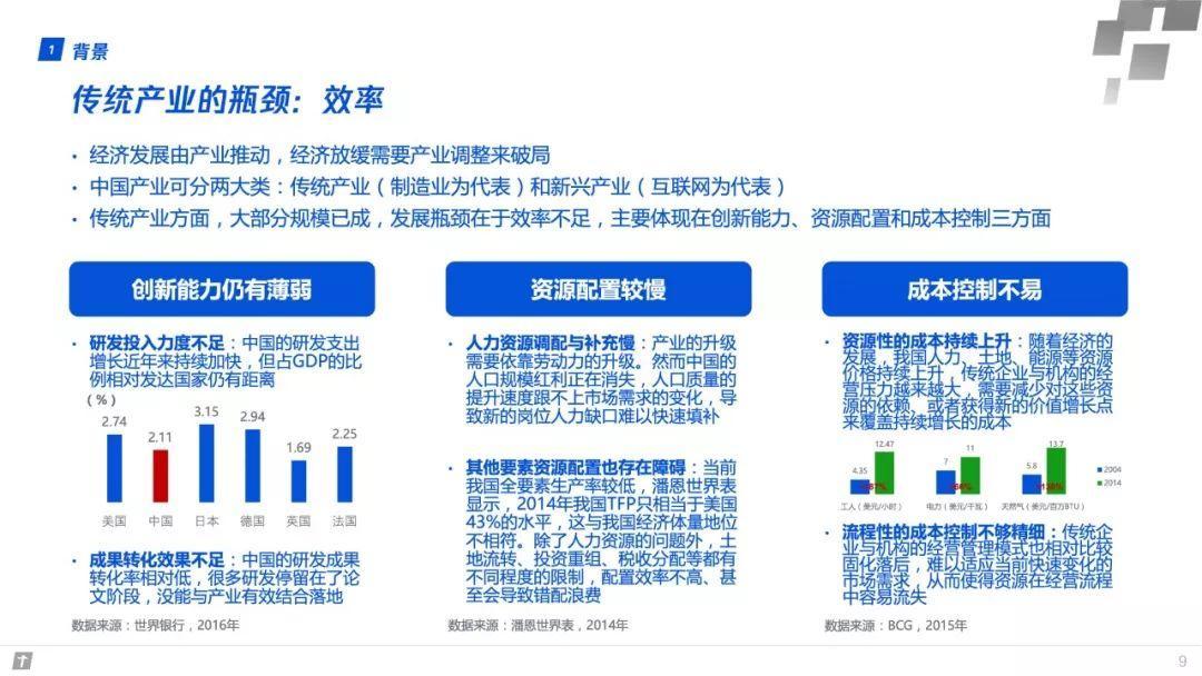 腾讯:产业互联网——构建智能+时代数字生态新图景