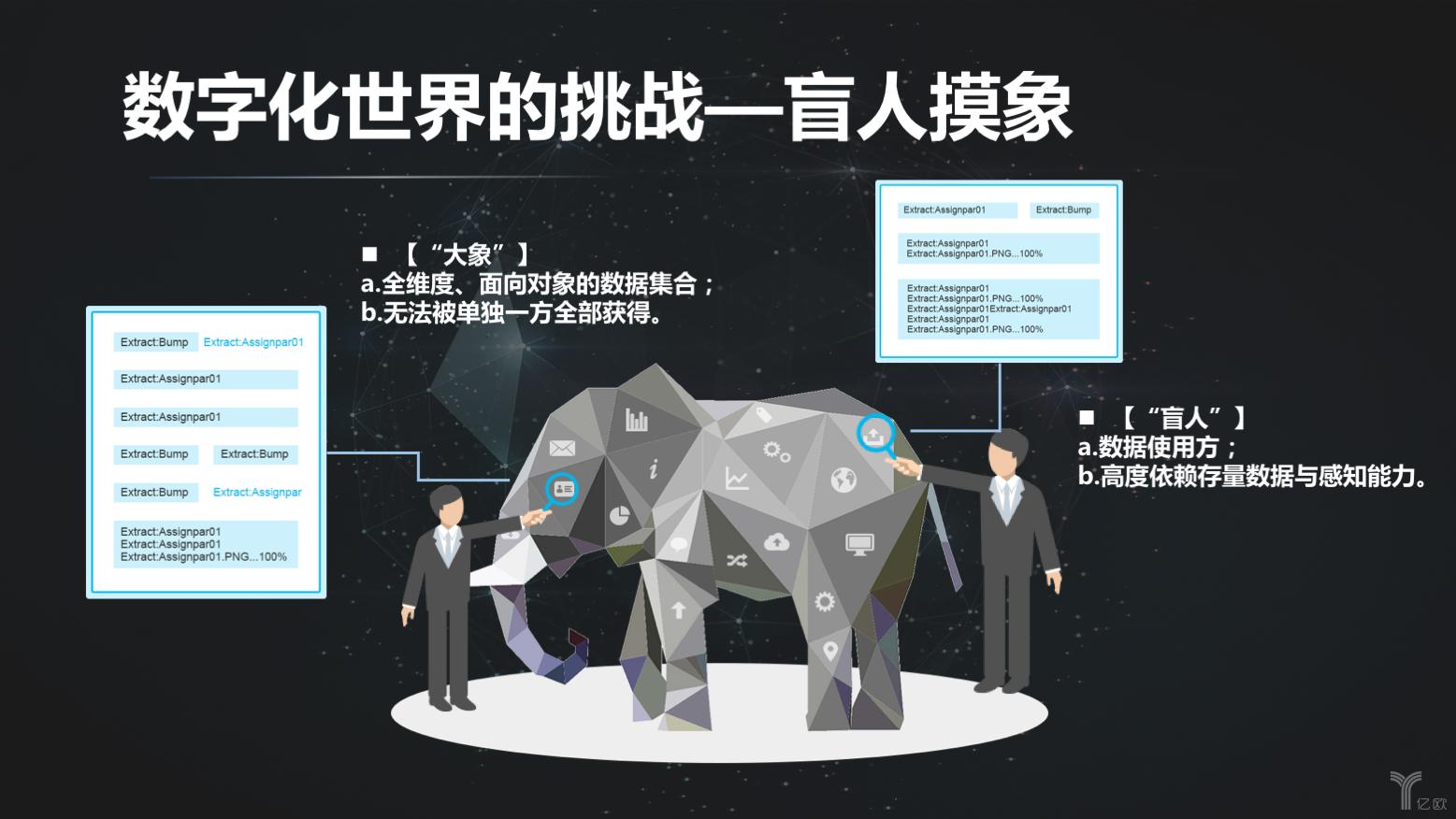 矩阵元孙立林:场景业务化、业务数据化、数据资产化、数据交换货币化
