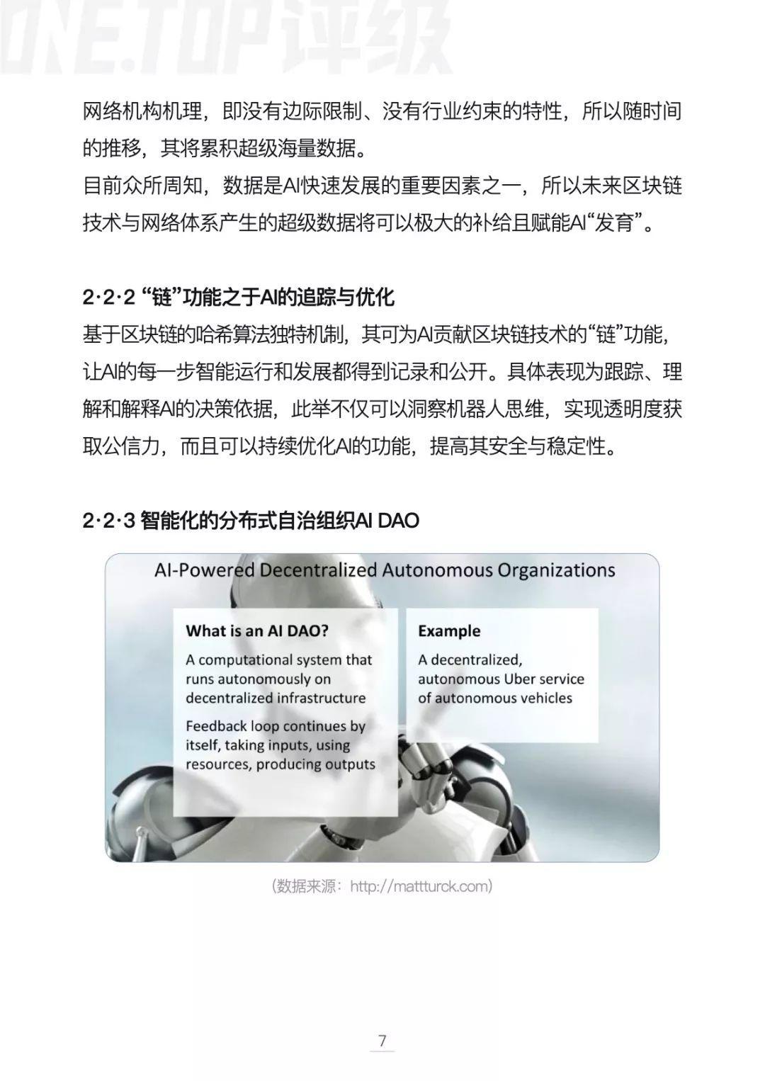 区块链与AI产业研究报告