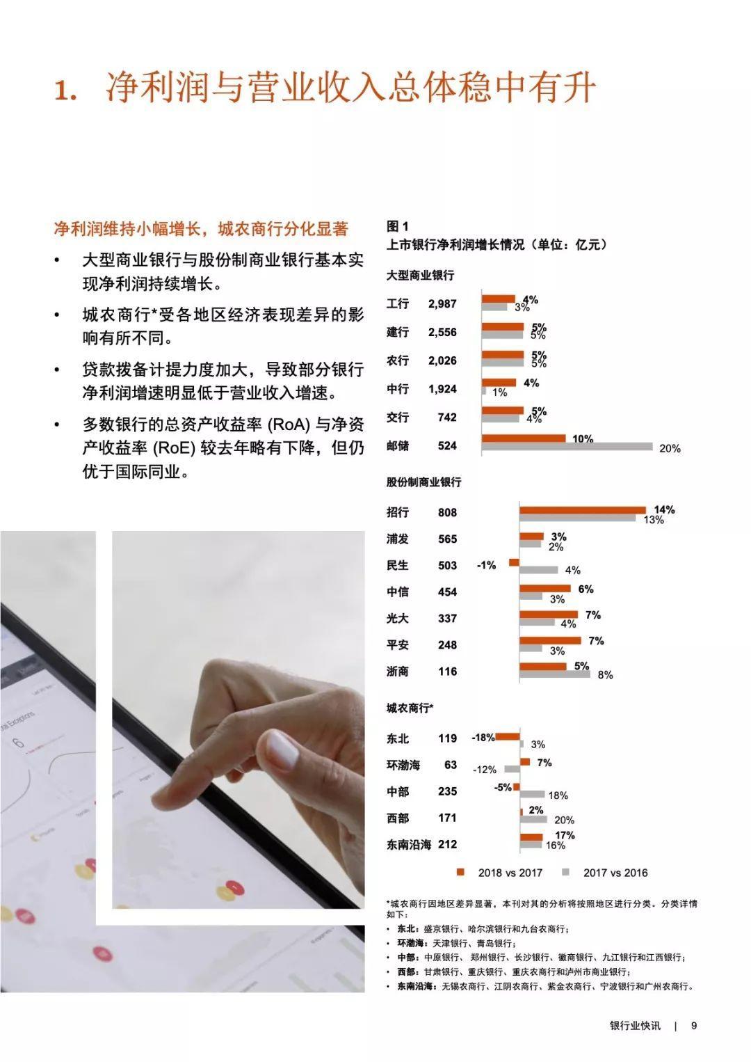普华永道:2018年中国银行业回顾与展望