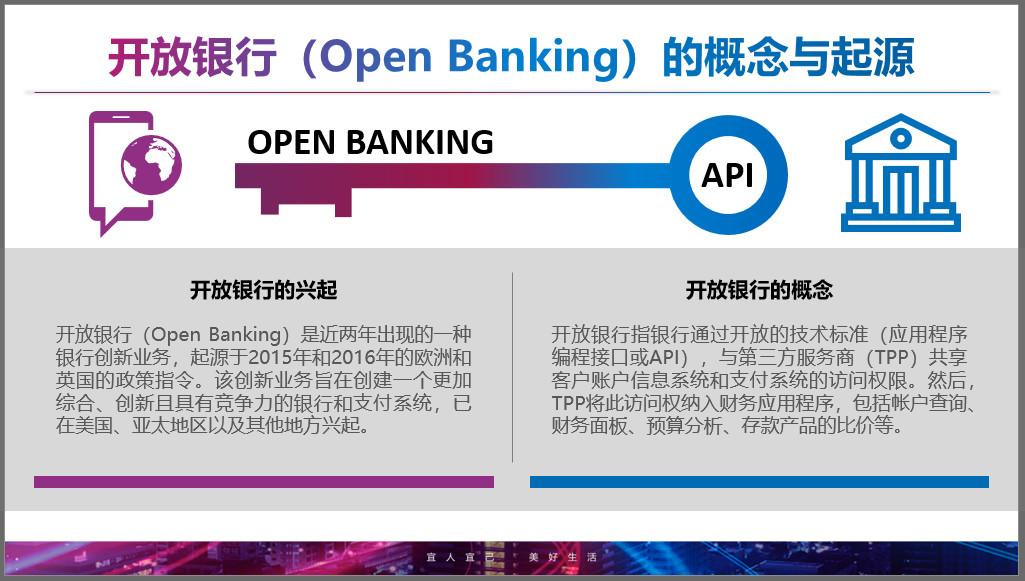 数字化浪潮中的生态圈与开放银行