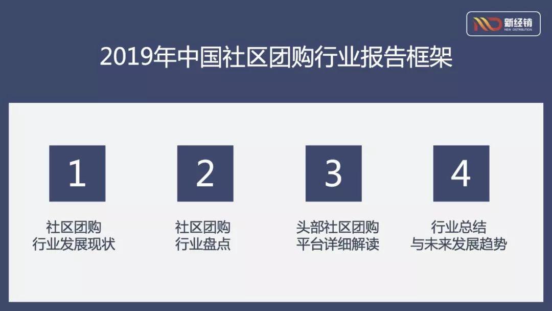 2018-2019年中国社区团购行业报告