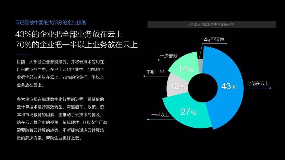 阿里云:中国云信任报告