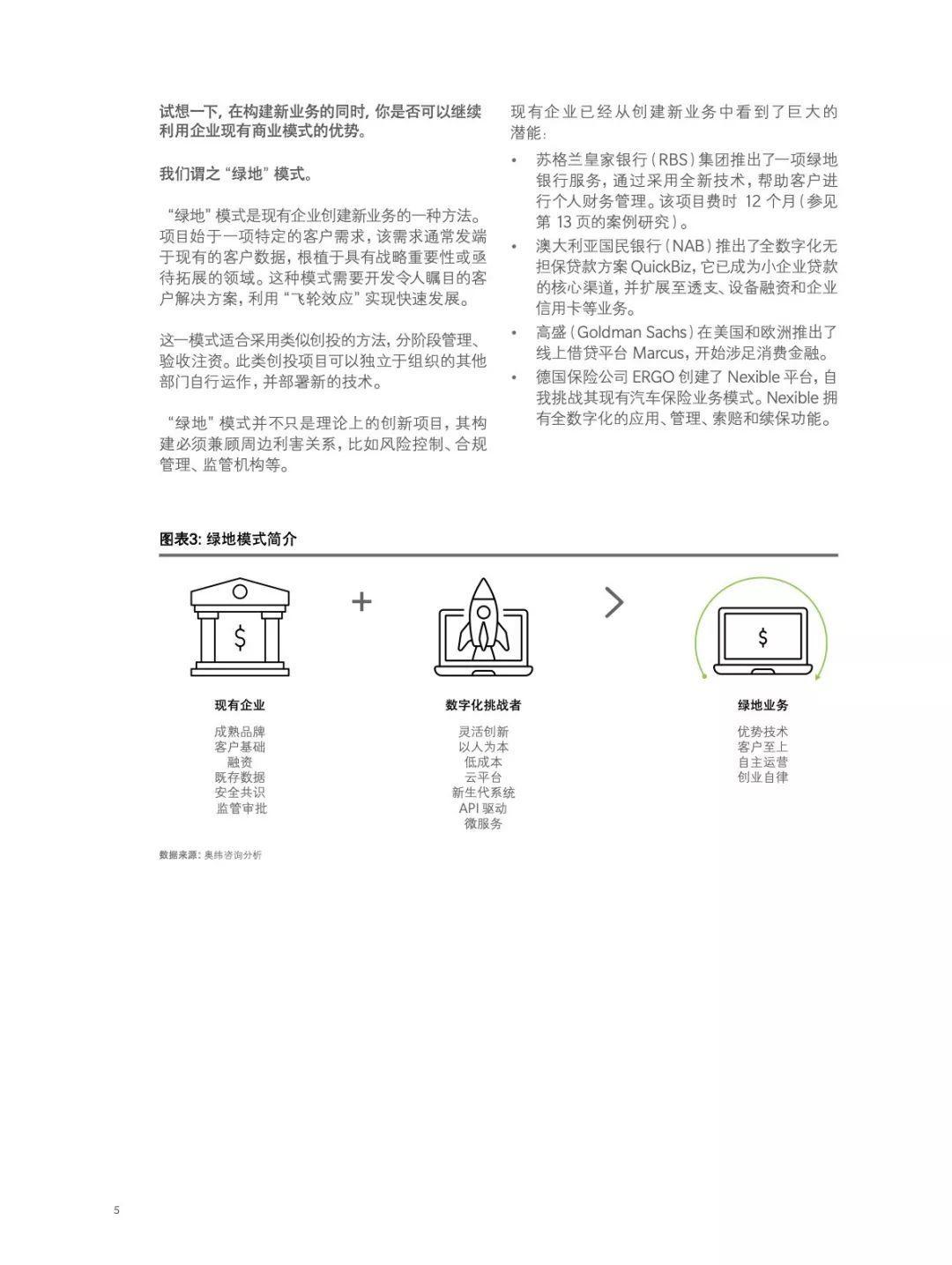 2019金融行业态势——重新启航