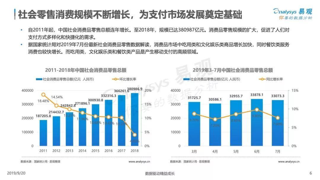 易观:2019中国聚合支付市场专题分析