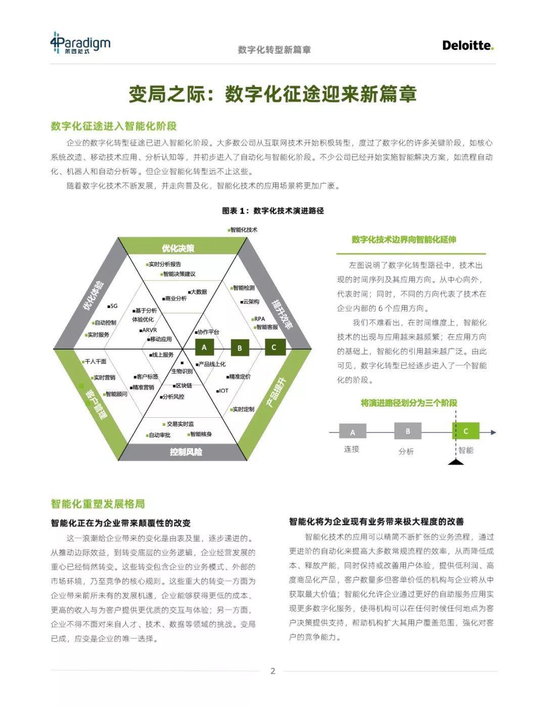 """数字化转型:通往智能化的""""道、法、术"""""""