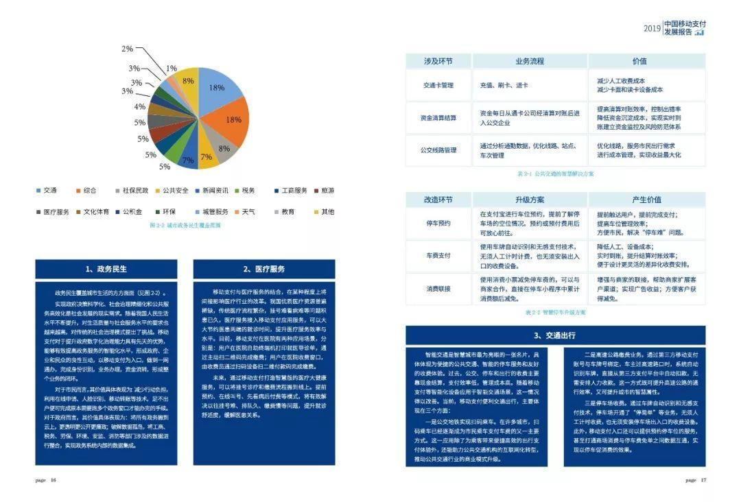 2019中国移动支付发展报告