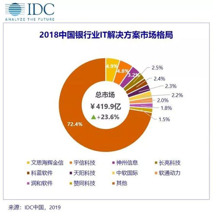 中国电子 7.5 亿美元收购文思海辉