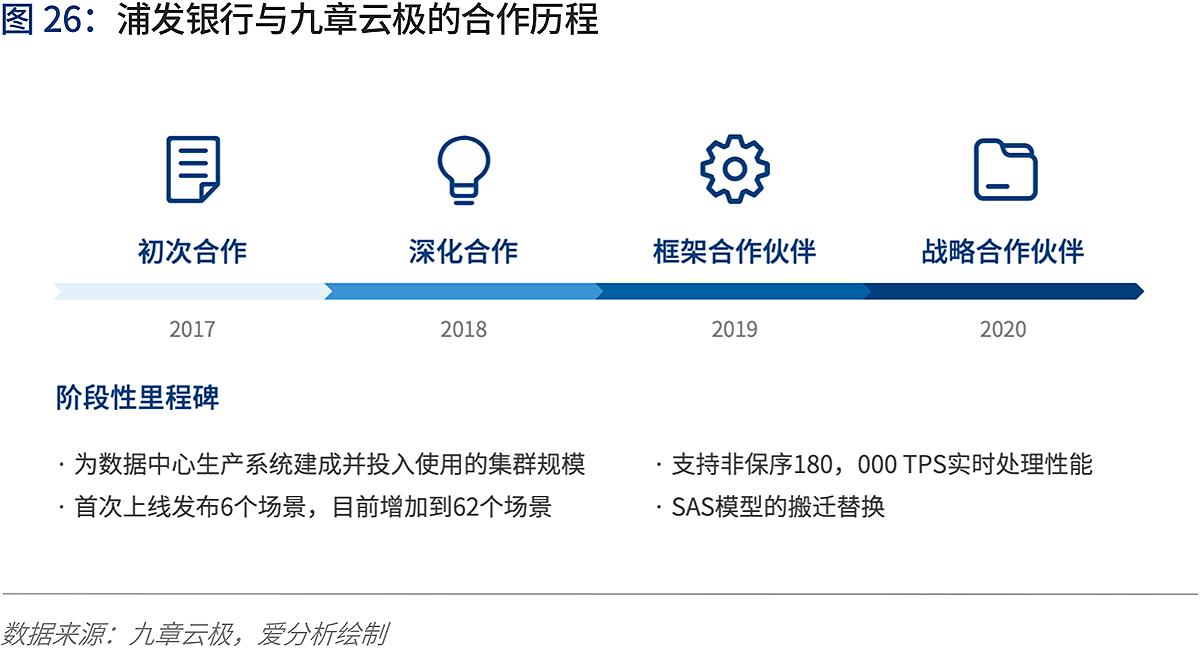 人工智能2020:落地挑战与应对