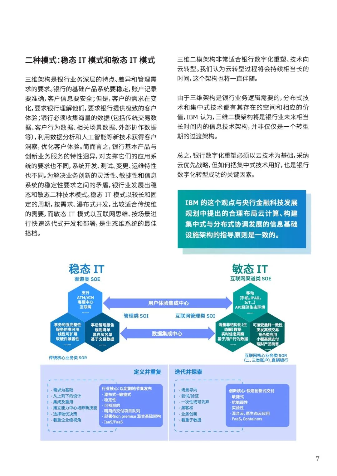 IBM金融解决方案:银行关键应用如何实现云端数字化
