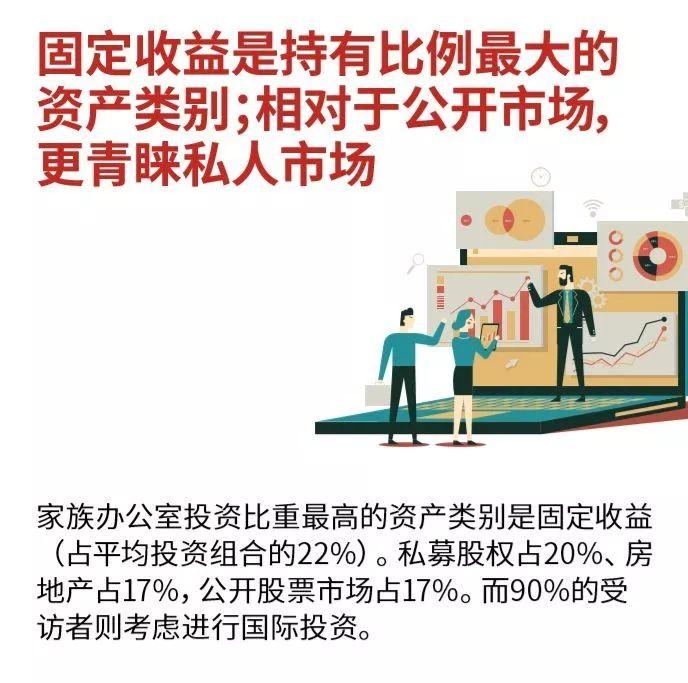 瑞银财富管理:2020中国家族财富管理调研报告