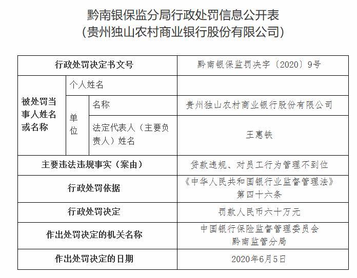 某农商行连收11张罚单,董事长、行长被禁业5年