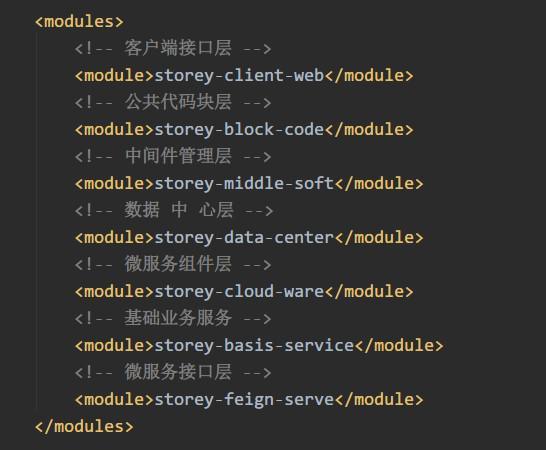 浅析微服务架构:项目技术选型、架构流程设计