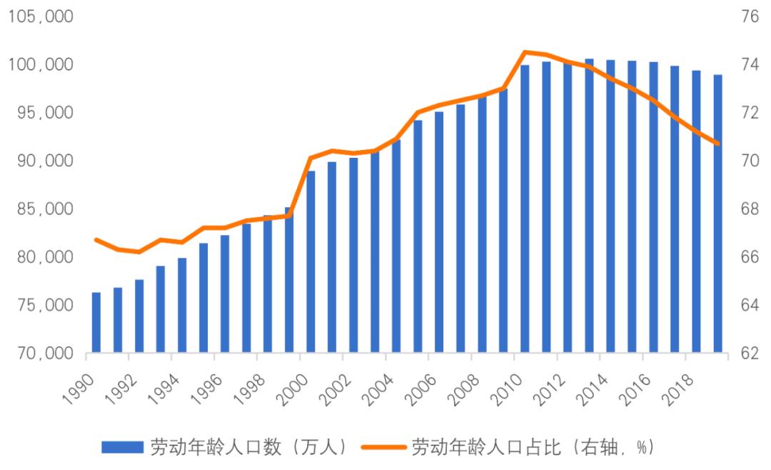 """020·径山报告——充分发挥我国超大规模市场新优势"""""""