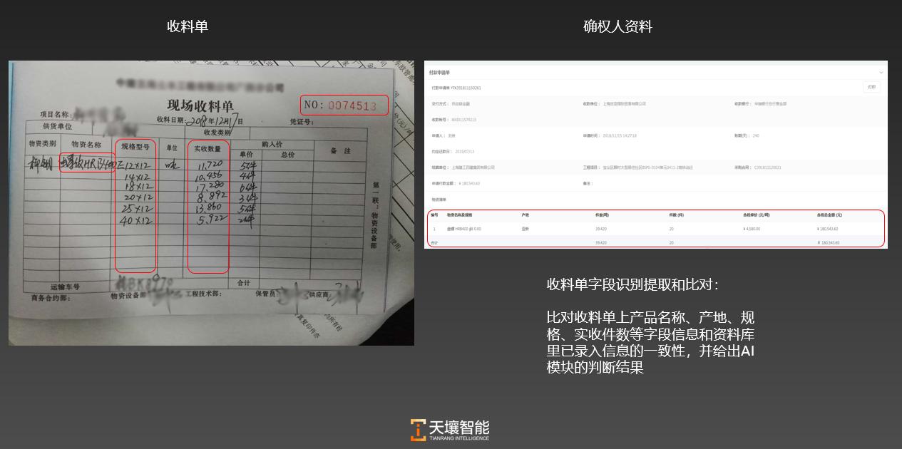 项目案例 | 上海华瑞银行基于人工智能识别的智慧供应链在小微企业融资场景的应用