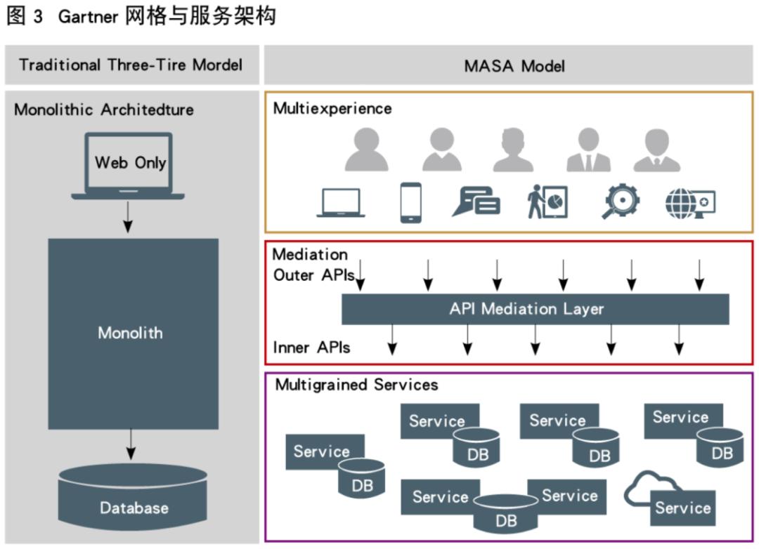 平安银行CIO张斌:商业银行数字化转型的思考