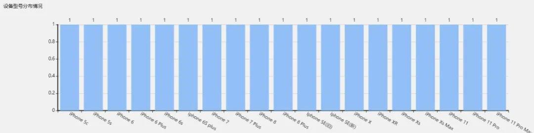 """4家城商行个人手机银行评测分析"""""""