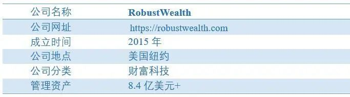 国外案例研究:RobustWealth——创新一站式财富管理平台