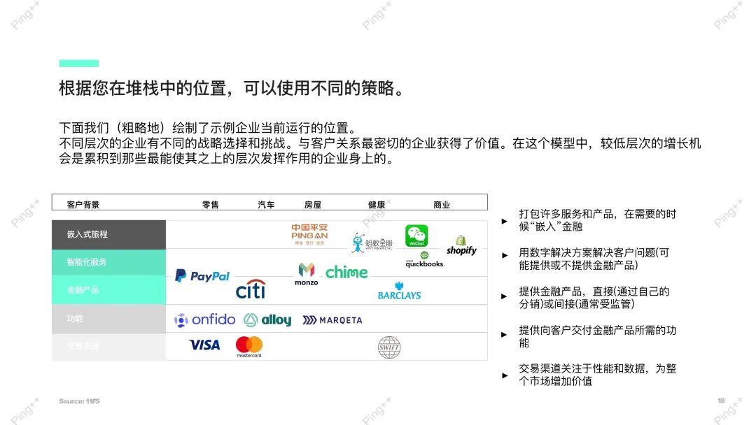 嵌入式金融的未来——银行即服务(Bank as a Service)