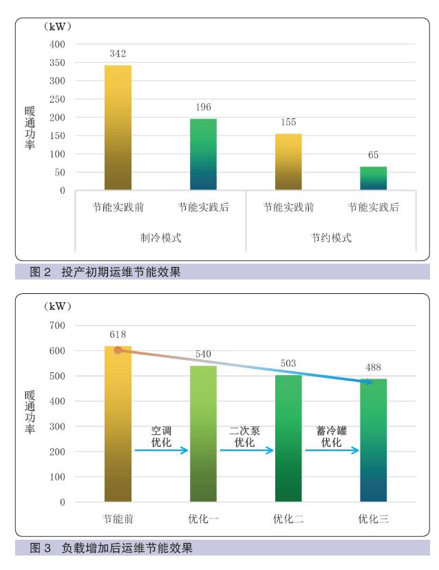 中国邮政储蓄银行马德辉:中国邮政储蓄银行绿色数据中心建设与展望