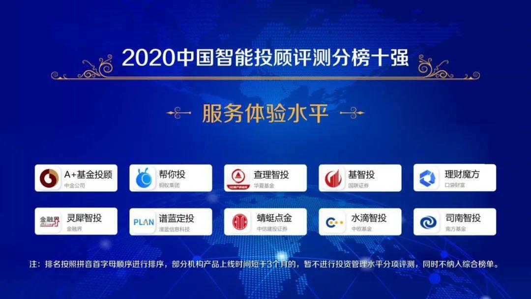 """020中国智能投顾行业评测报告"""""""